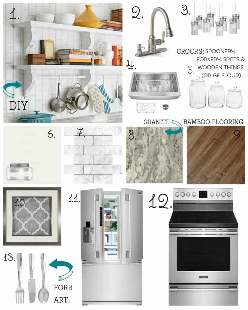 Dream Kitchen Collage from What The Fork Food Blog